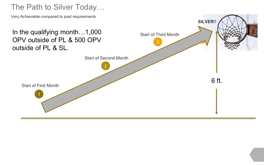 Path to Silver Today.png